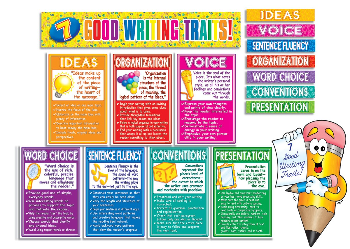 writing traits Based on the 6+1 traits of writing, the idea trait is the first element that students   skills and strategies of composition and the writing process.