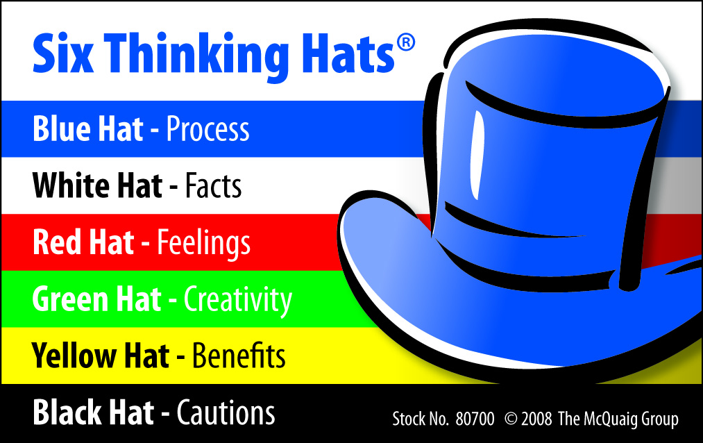 De Bono's Six Hats | HIGHLAND LITERACY