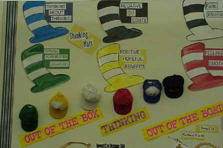 Quite Often Well Ask Children To Put Your Thinking Cap On Empowering Learners With The Skills To Think Creatively And Criti Y Is A Gift Which We Can