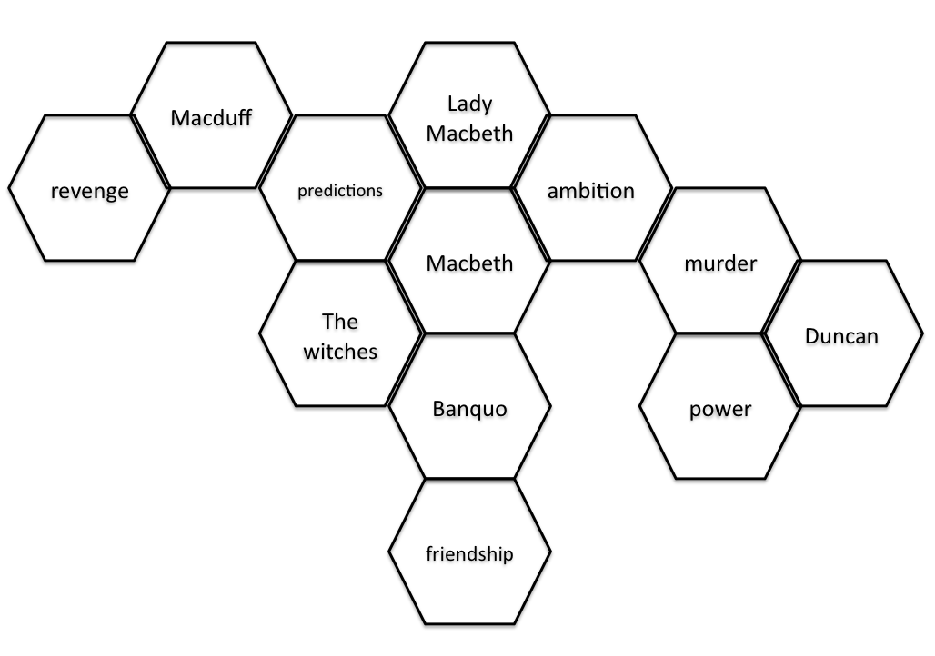 using hexagonal writing can help you do what Miller-bravais indices: hexagonal structure learncheme can you solve the hardest easy geometry problem history help about press.