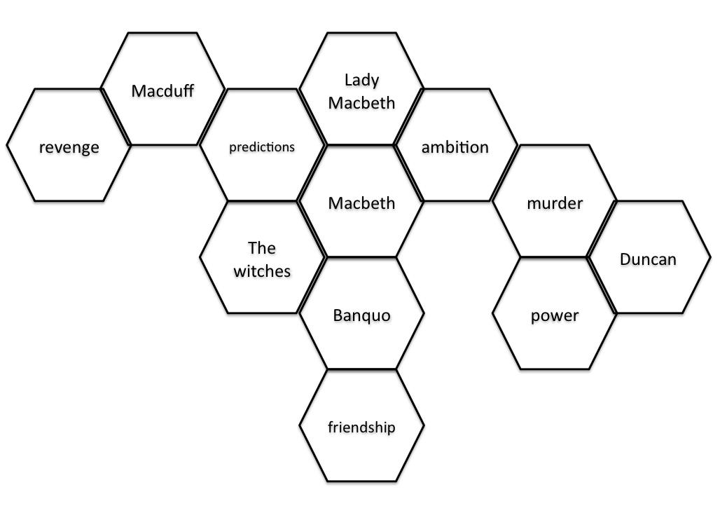 Hexagonal writing essay