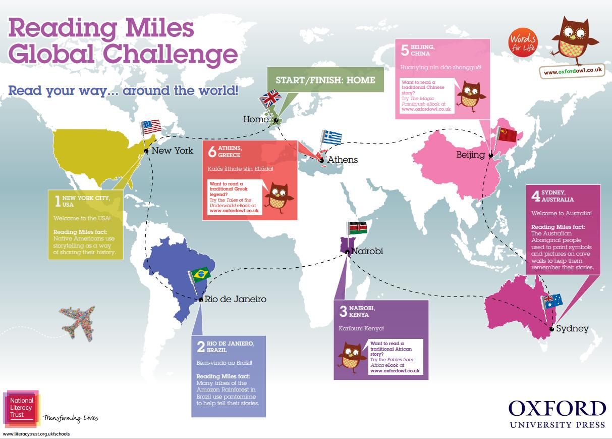 Around the World Reading Challenge | HIGHLAND LITERACY