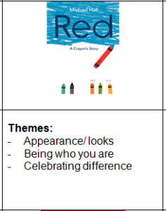 Red: A Crayon's Story' – Lesson Plan | HIGHLAND LITERACY